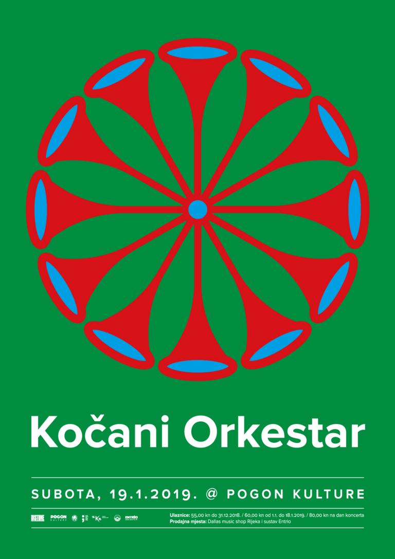 Kočani Orkestar_Distune vam predstavlja_Poster Design By_Radnja